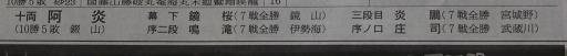 20170925・大相撲05・十両以下優勝・中