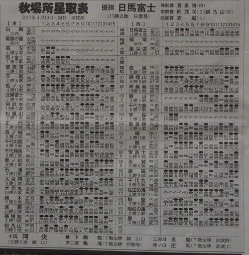 20170925・大相撲01・特大