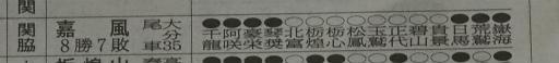 20170925・大相撲12・技能賞=嘉風