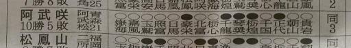 20170925・大相撲10・敢闘賞=阿武咲