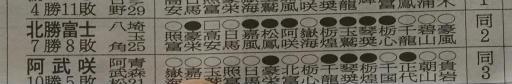 20170925・大相撲16・北勝富士