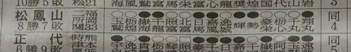 20170925・大相撲13・松鳳山