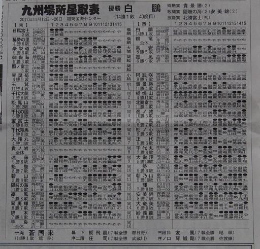 20171127・相撲01・大