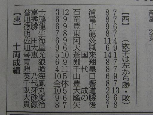 20171127・相撲02・十両