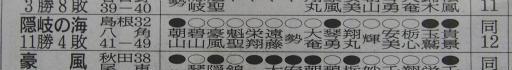 20171127・相撲10・敢闘=隠岐の海