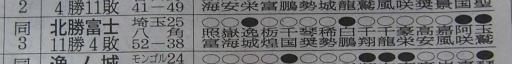 20171127・相撲12・技能=北勝富士