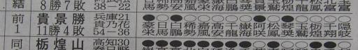 20171127・相撲09・殊勲=貴景勝