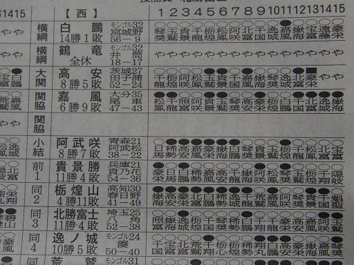 20171127・相撲07・西上位