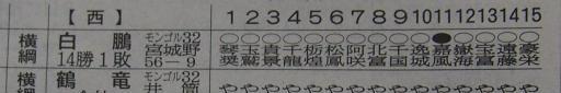 20171127・相撲08・優勝=白鵬