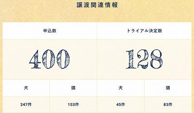 Screenshot-2017-11-24 ブレーメンパーク|日本最大級の大譲渡会|2017年11月19日(日)|幕張メッセ 4ホール