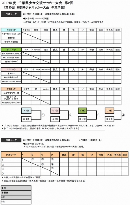 20171115-8都県千葉組合せ