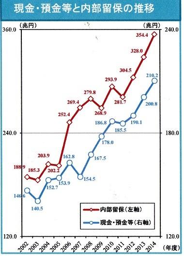 麻生財務省 資料