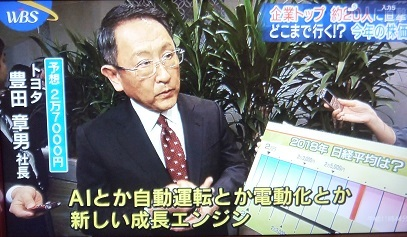 東京テレビ 豊田社長株価