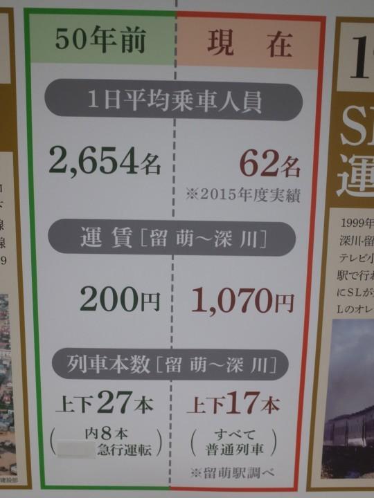 留萌駅24