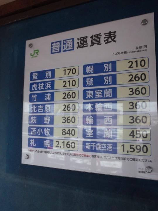富浦駅14