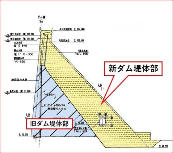 三高ダム断面図B