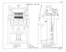 220px-Lees_knitting_frame.jpg