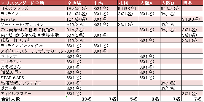 NS_WGP2017_hakata01.png