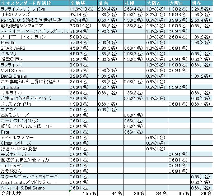NS_WGP2017_hakata02.png