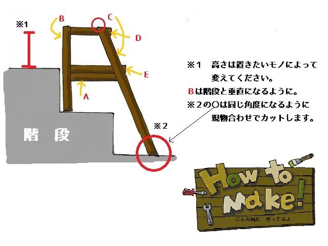 階段プランター2