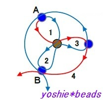 こま 説明図2